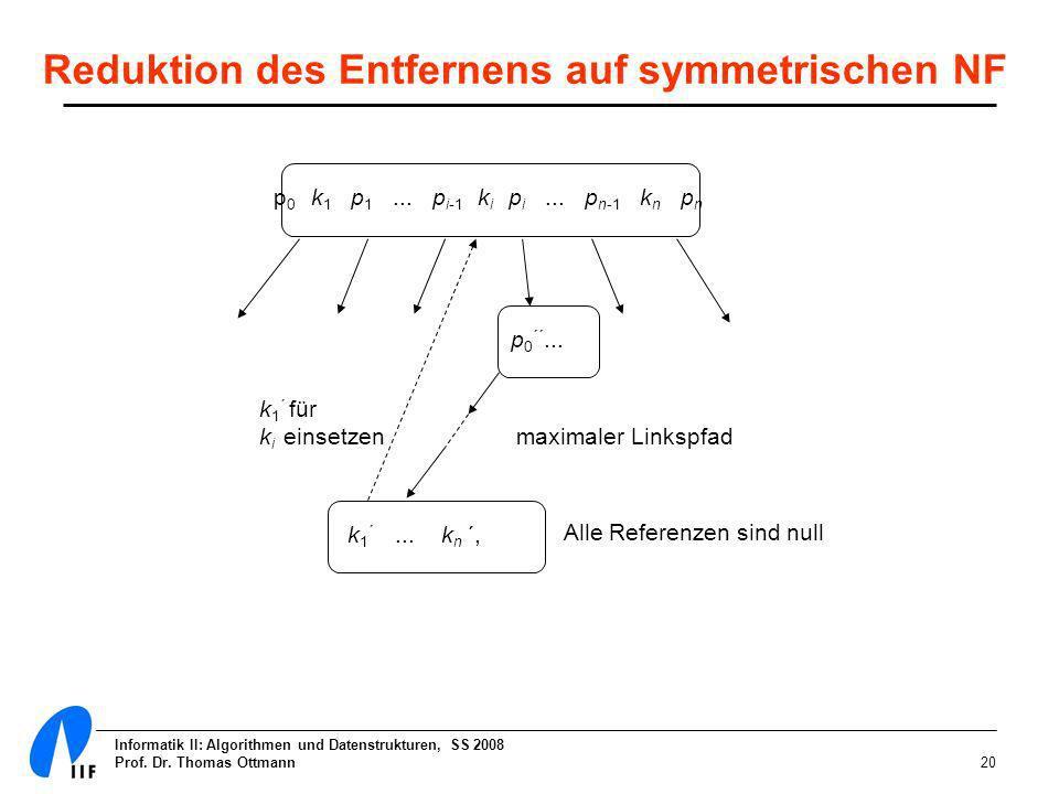 Informatik II: Algorithmen und Datenstrukturen, SS 2008 Prof. Dr. Thomas Ottmann20 Reduktion des Entfernens auf symmetrischen NF p 0 k 1 p 1... p i-1