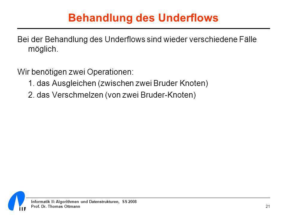 Informatik II: Algorithmen und Datenstrukturen, SS 2008 Prof. Dr. Thomas Ottmann21 Behandlung des Underflows Bei der Behandlung des Underflows sind wi