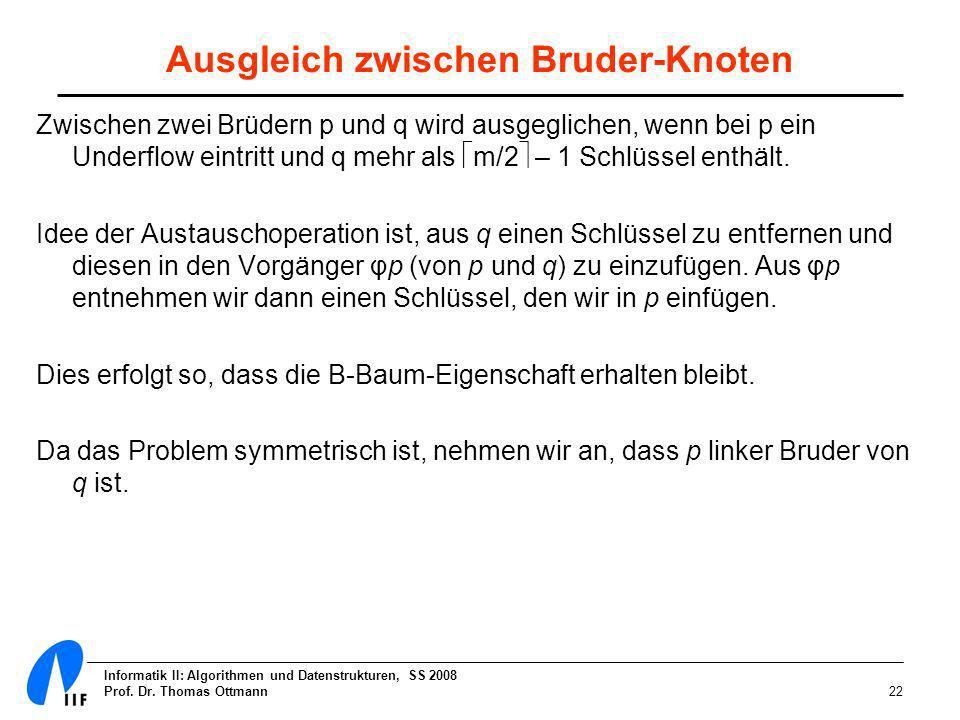 Informatik II: Algorithmen und Datenstrukturen, SS 2008 Prof. Dr. Thomas Ottmann22 Ausgleich zwischen Bruder-Knoten Zwischen zwei Brüdern p und q wird