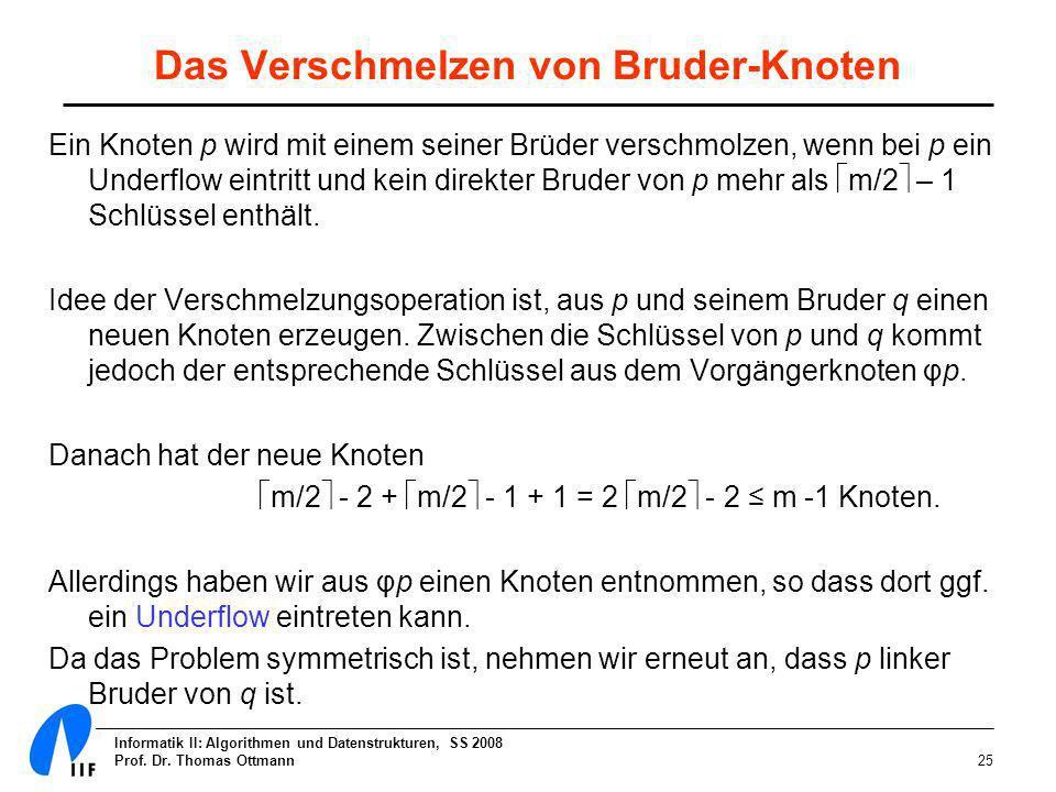 Informatik II: Algorithmen und Datenstrukturen, SS 2008 Prof. Dr. Thomas Ottmann25 Das Verschmelzen von Bruder-Knoten Ein Knoten p wird mit einem sein