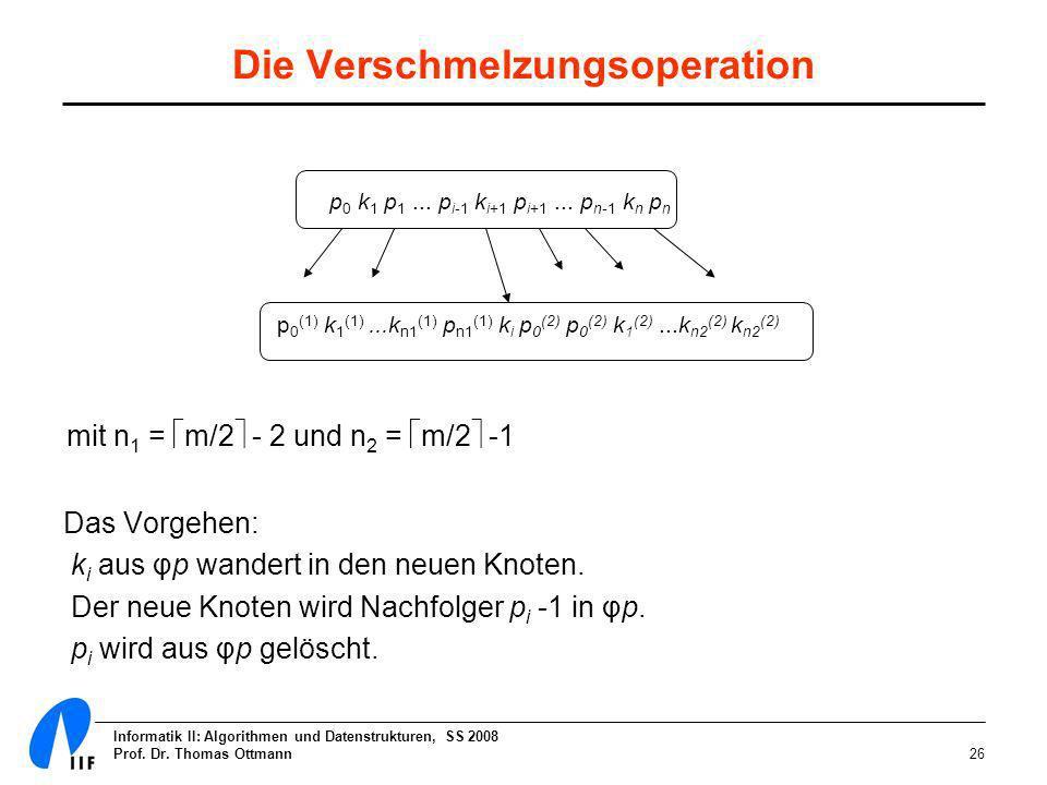 Informatik II: Algorithmen und Datenstrukturen, SS 2008 Prof. Dr. Thomas Ottmann26 Die Verschmelzungsoperation Das Vorgehen: k i aus φp wandert in den