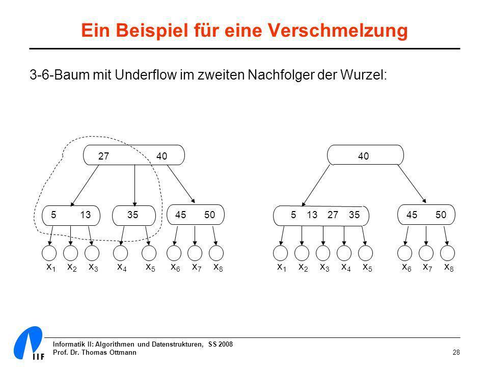 Informatik II: Algorithmen und Datenstrukturen, SS 2008 Prof. Dr. Thomas Ottmann28 Ein Beispiel für eine Verschmelzung 3-6-Baum mit Underflow im zweit