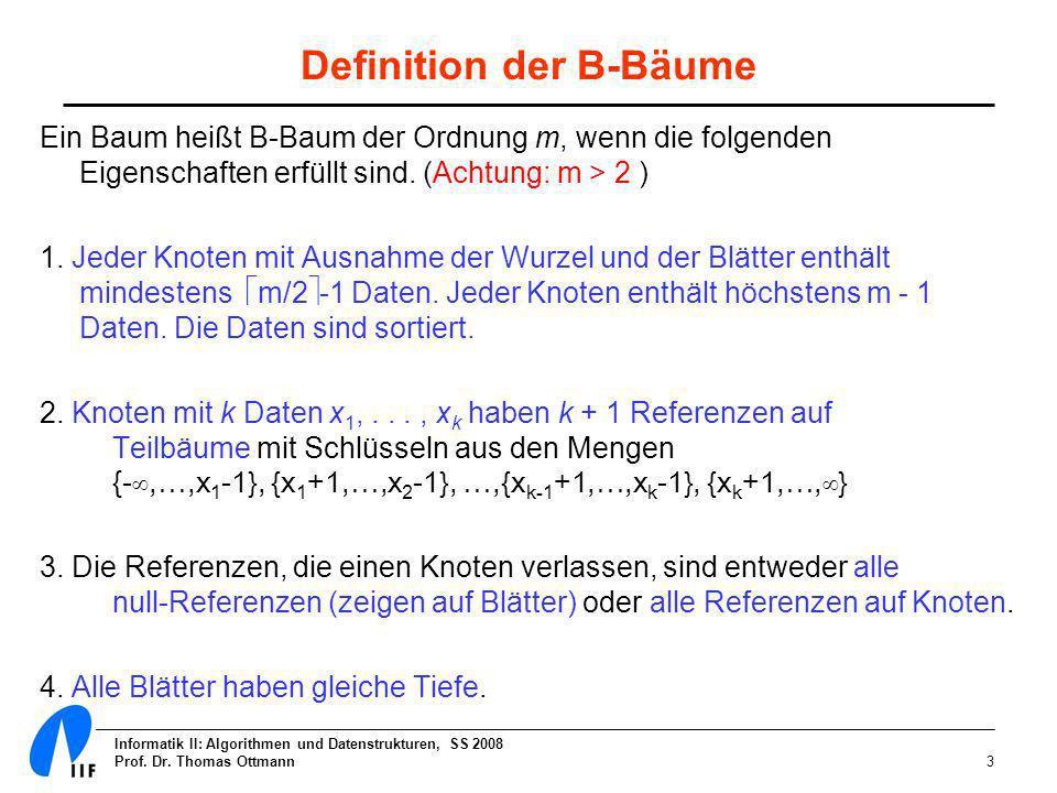 Informatik II: Algorithmen und Datenstrukturen, SS 2008 Prof. Dr. Thomas Ottmann3 Definition der B-Bäume Ein Baum heißt B-Baum der Ordnung m, wenn die