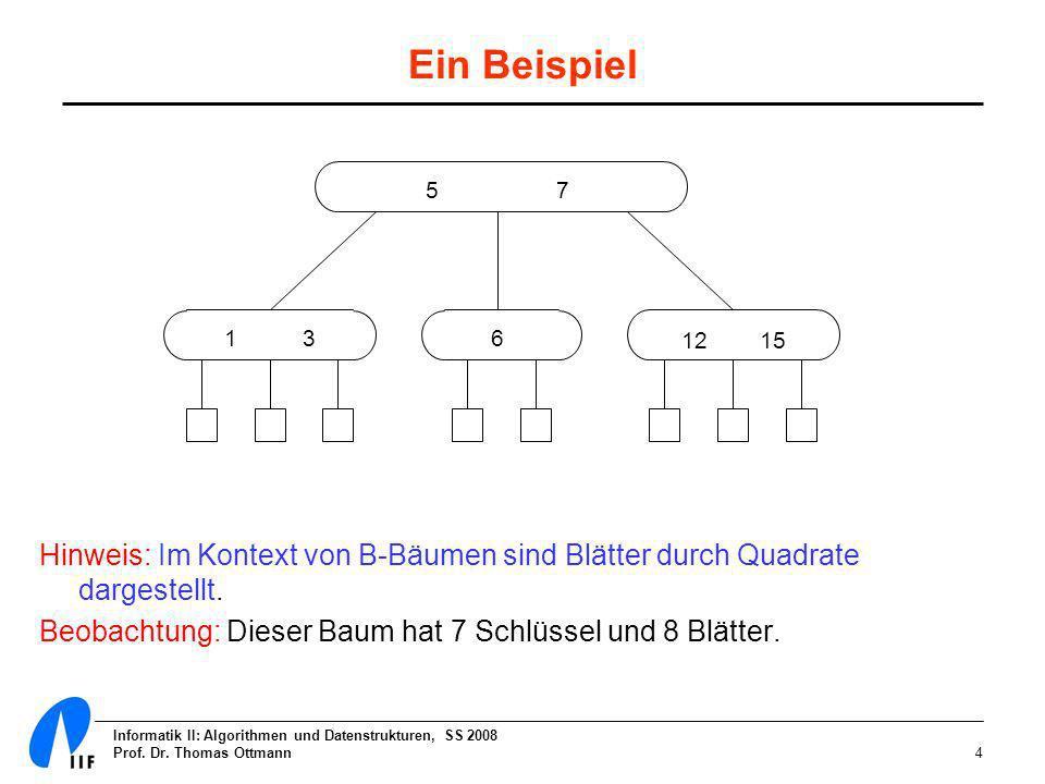 Informatik II: Algorithmen und Datenstrukturen, SS 2008 Prof. Dr. Thomas Ottmann4 Ein Beispiel Hinweis: Im Kontext von B-Bäumen sind Blätter durch Qua