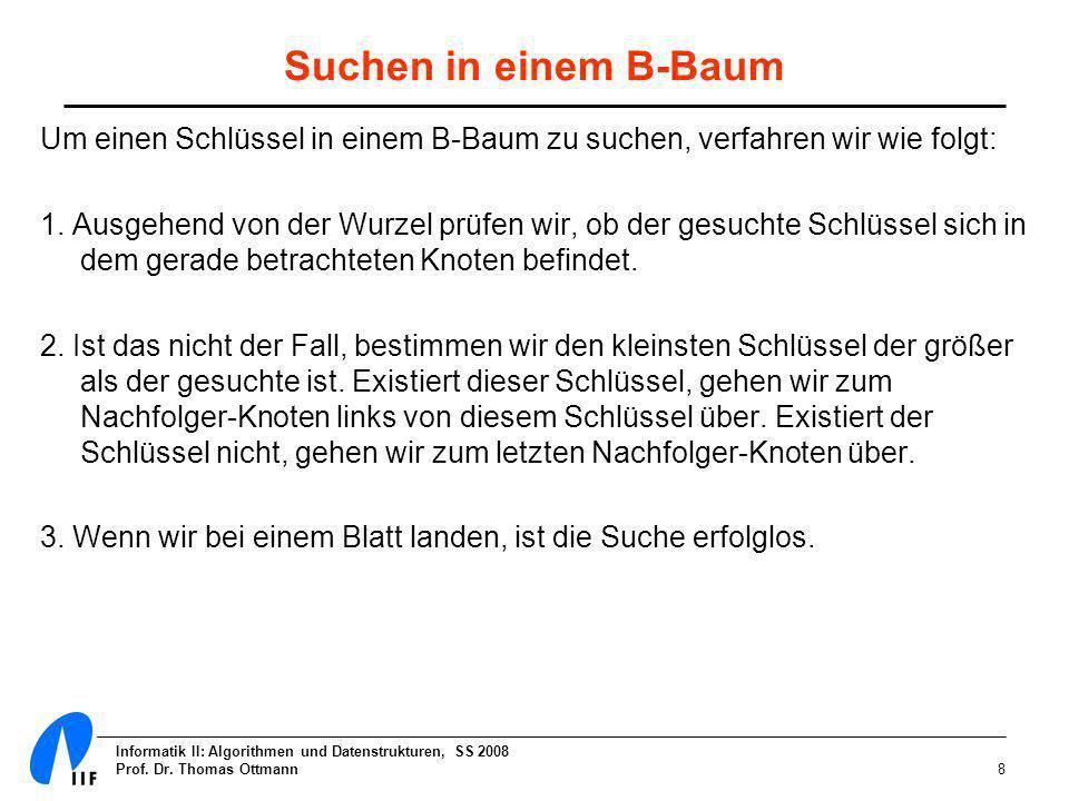Informatik II: Algorithmen und Datenstrukturen, SS 2008 Prof. Dr. Thomas Ottmann8 Suchen in einem B-Baum Um einen Schlüssel in einem B-Baum zu suchen,