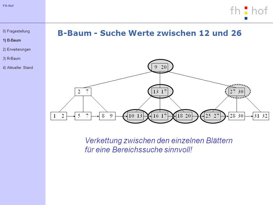 FH-Hof B-Baum - Suche Werte zwischen 12 und 26 Verkettung zwischen den einzelnen Blättern für eine Bereichssuche sinnvoll! 0) Fragestellung 1) B-Baum