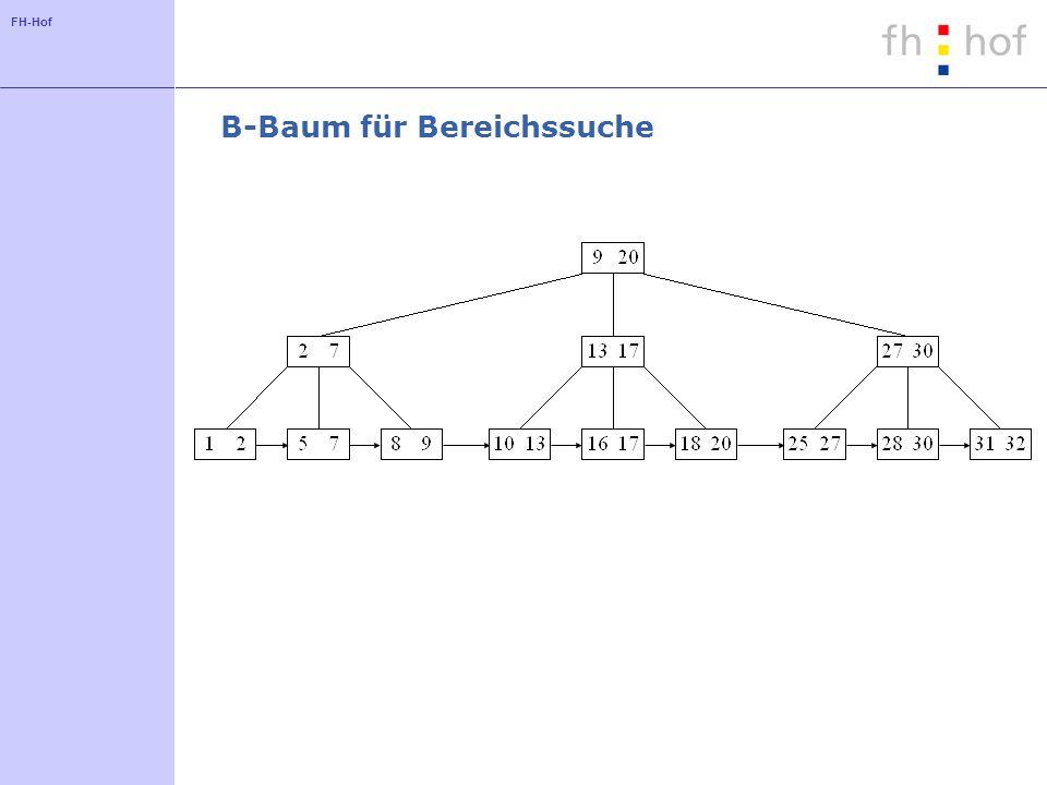 FH-Hof B-Baum für Bereichssuche