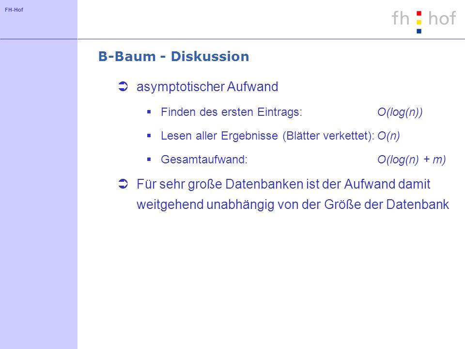 FH-Hof B-Baum - Diskussion asymptotischer Aufwand Finden des ersten Eintrags:O(log(n)) Lesen aller Ergebnisse (Blätter verkettet):O(n) Gesamtaufwand: