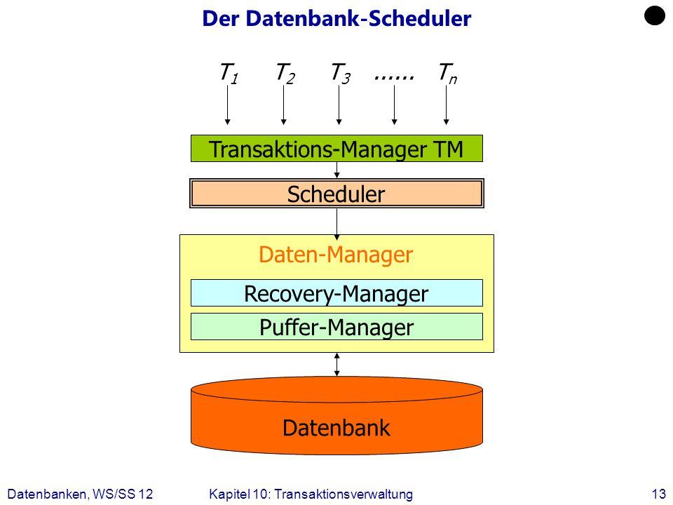 Datenbanken, WS/SS 12Kapitel 10: Transaktionsverwaltung13 Der Datenbank-Scheduler Transaktions-Manager TM Scheduler Recovery-Manager Puffer-Manager Da