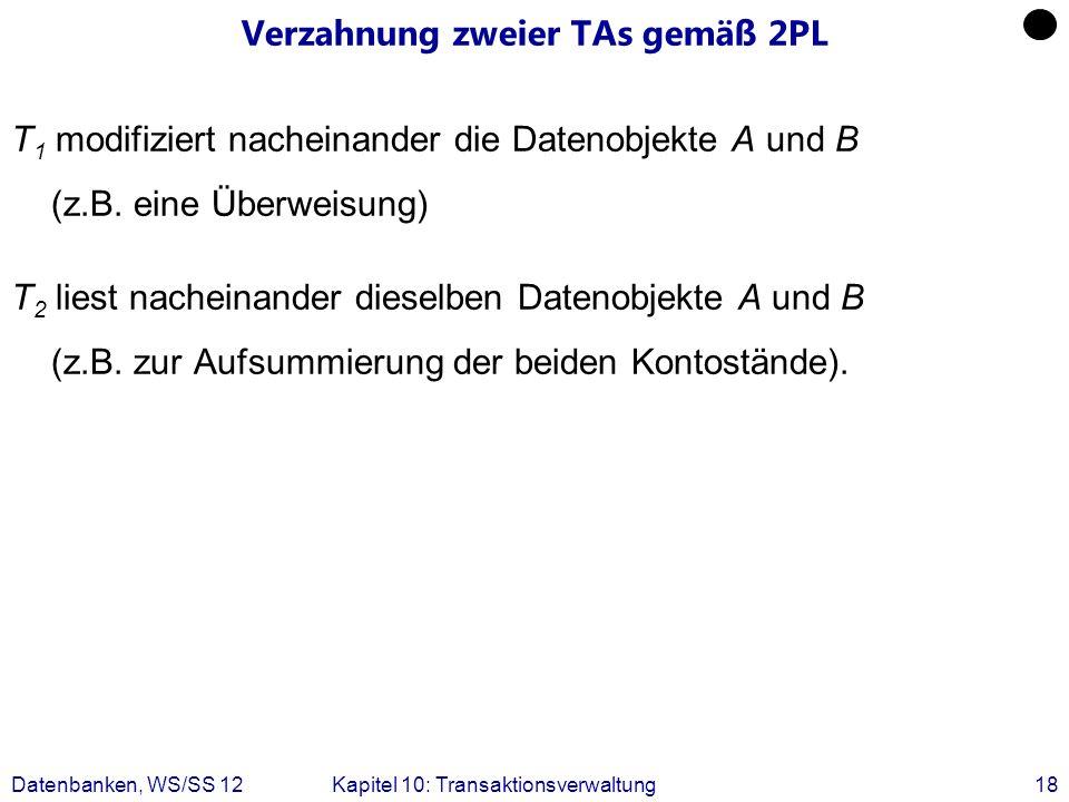 Datenbanken, WS/SS 12Kapitel 10: Transaktionsverwaltung18 Verzahnung zweier TAs gemäß 2PL T 1 modifiziert nacheinander die Datenobjekte A und B (z.B.