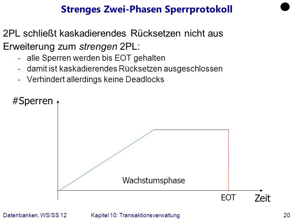 Datenbanken, WS/SS 12Kapitel 10: Transaktionsverwaltung20 Strenges Zwei-Phasen Sperrprotokoll 2PL schließt kaskadierendes Rücksetzen nicht aus Erweite