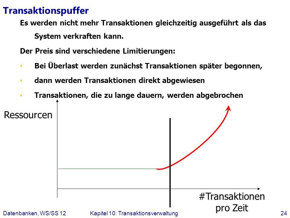 Transaktionspuffer Datenbanken, WS/SS 12Kapitel 10: Transaktionsverwaltung24 Ressourcen #Transaktionen pro Zeit Es werden nicht mehr Transaktionen gle