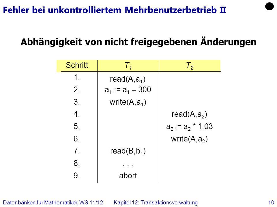 Datenbanken für Mathematiker, WS 11/12Kapitel 12: Transaktionsverwaltung10 Fehler bei unkontrolliertem Mehrbenutzerbetrieb II Abhängigkeit von nicht f