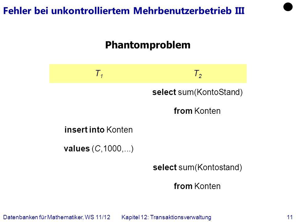 Datenbanken für Mathematiker, WS 11/12Kapitel 12: Transaktionsverwaltung11 Fehler bei unkontrolliertem Mehrbenutzerbetrieb III Phantomproblem T1T1 T2T