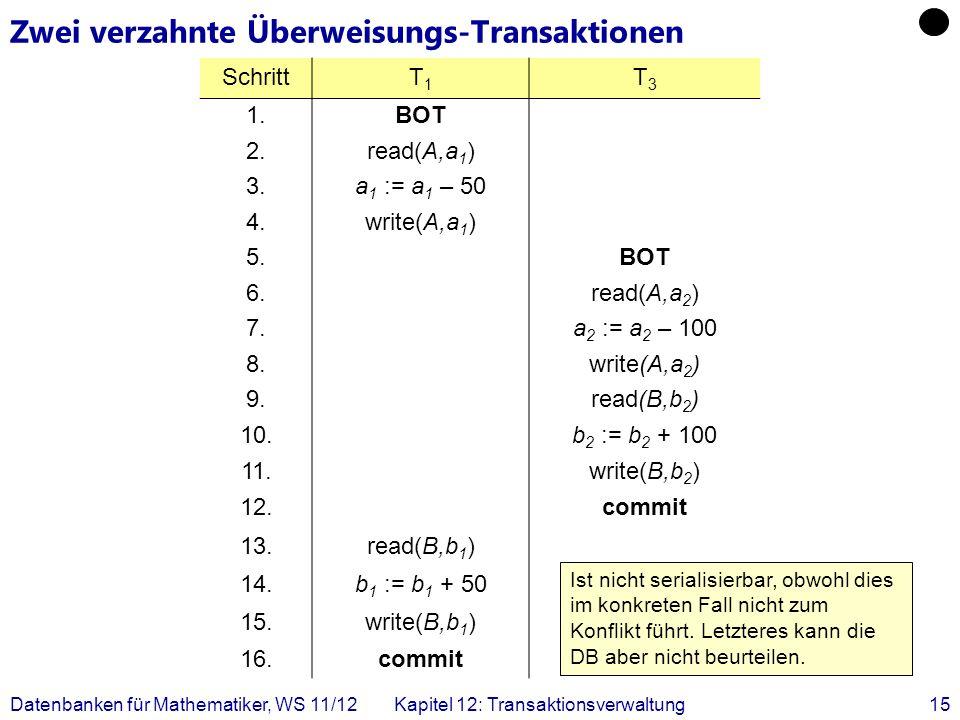 Datenbanken für Mathematiker, WS 11/12Kapitel 12: Transaktionsverwaltung15 Zwei verzahnte Überweisungs-Transaktionen SchrittT1T1 T3T3 1.BOT 2.read(A,a