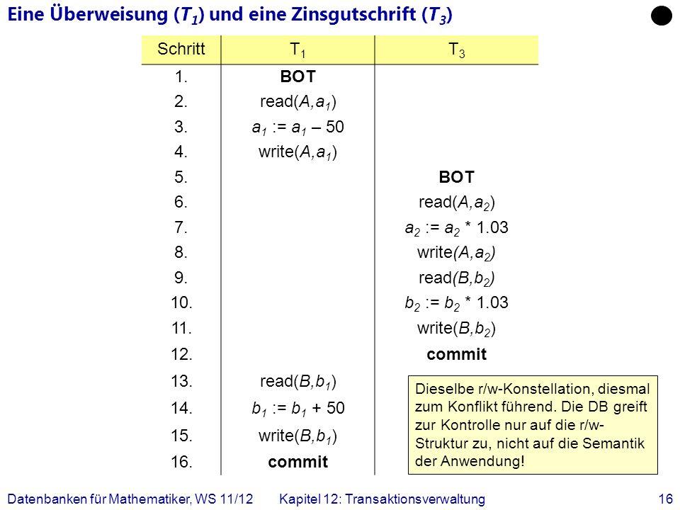Datenbanken für Mathematiker, WS 11/12Kapitel 12: Transaktionsverwaltung16 Eine Überweisung (T 1 ) und eine Zinsgutschrift (T 3 ) SchrittT1T1 T3T3 1.B