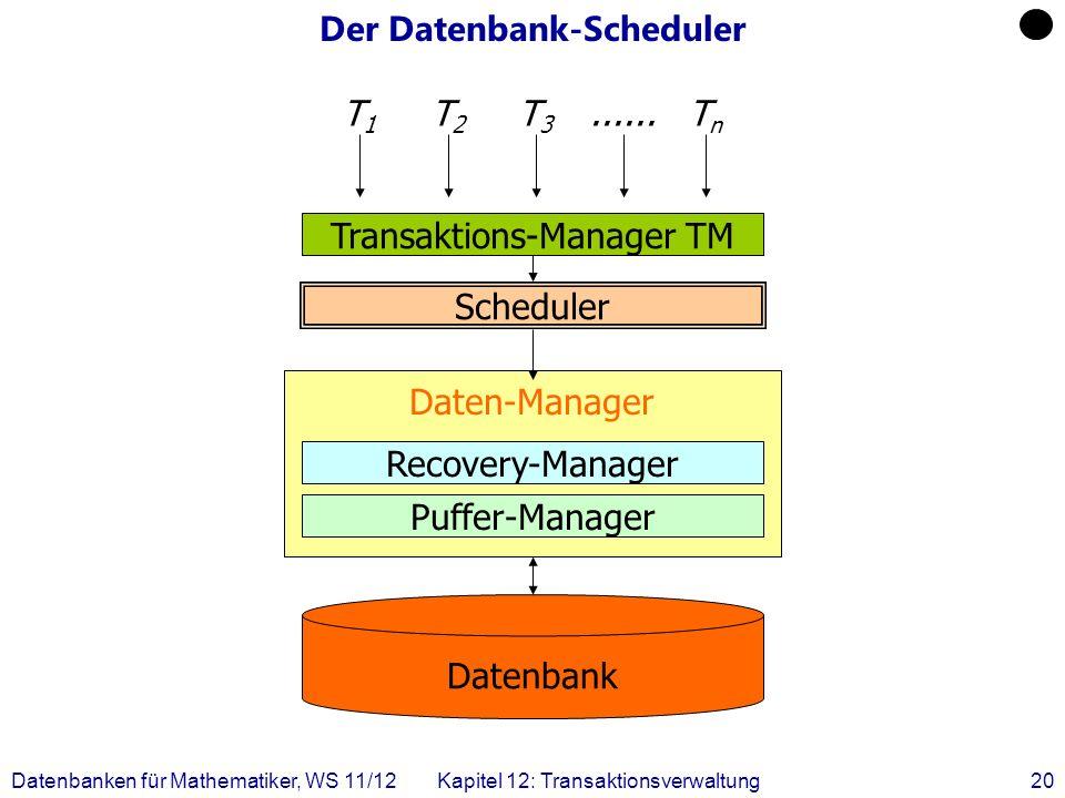 Datenbanken für Mathematiker, WS 11/12Kapitel 12: Transaktionsverwaltung20 Der Datenbank-Scheduler Transaktions-Manager TM Scheduler Recovery-Manager
