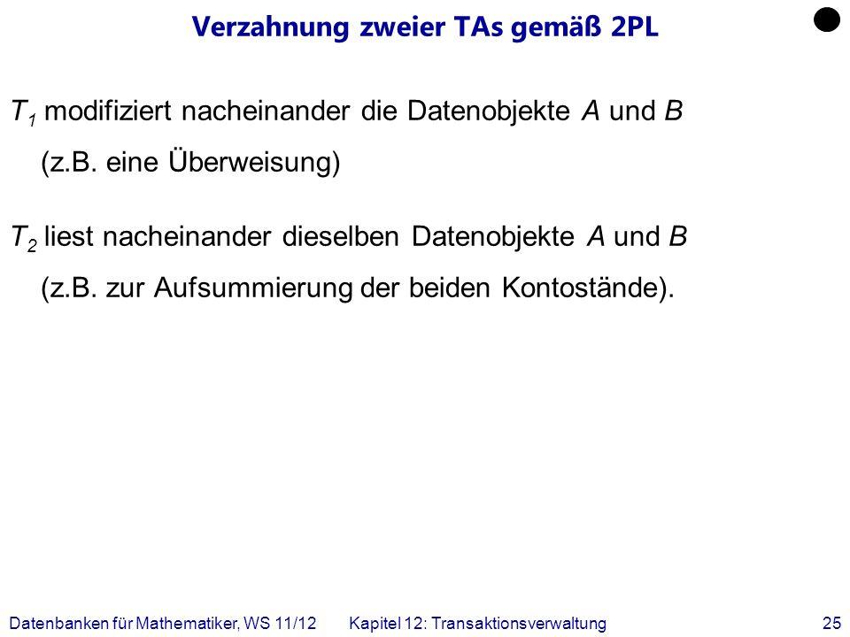 Datenbanken für Mathematiker, WS 11/12Kapitel 12: Transaktionsverwaltung25 Verzahnung zweier TAs gemäß 2PL T 1 modifiziert nacheinander die Datenobjek