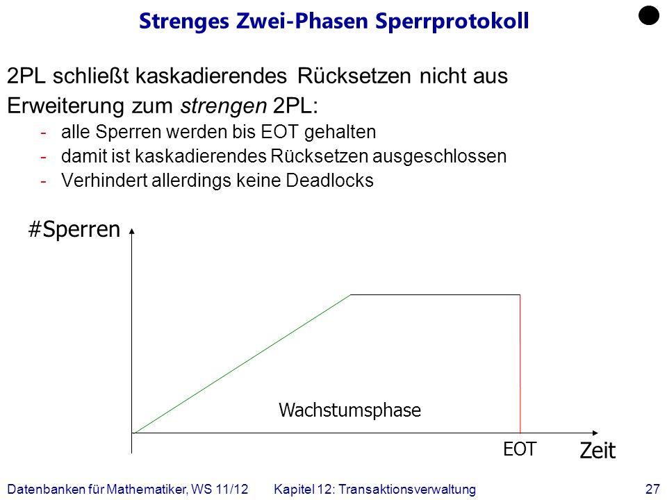 Datenbanken für Mathematiker, WS 11/12Kapitel 12: Transaktionsverwaltung27 Strenges Zwei-Phasen Sperrprotokoll 2PL schließt kaskadierendes Rücksetzen