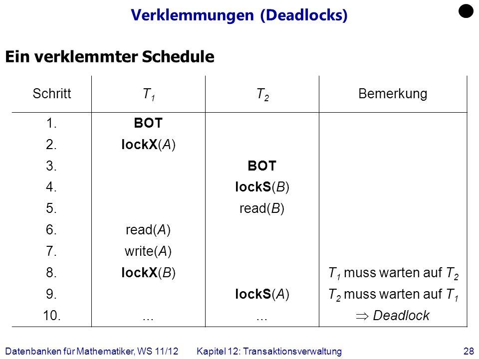 Datenbanken für Mathematiker, WS 11/12Kapitel 12: Transaktionsverwaltung28 Verklemmungen (Deadlocks) Ein verklemmter Schedule SchrittT1T1 T2T2 Bemerku
