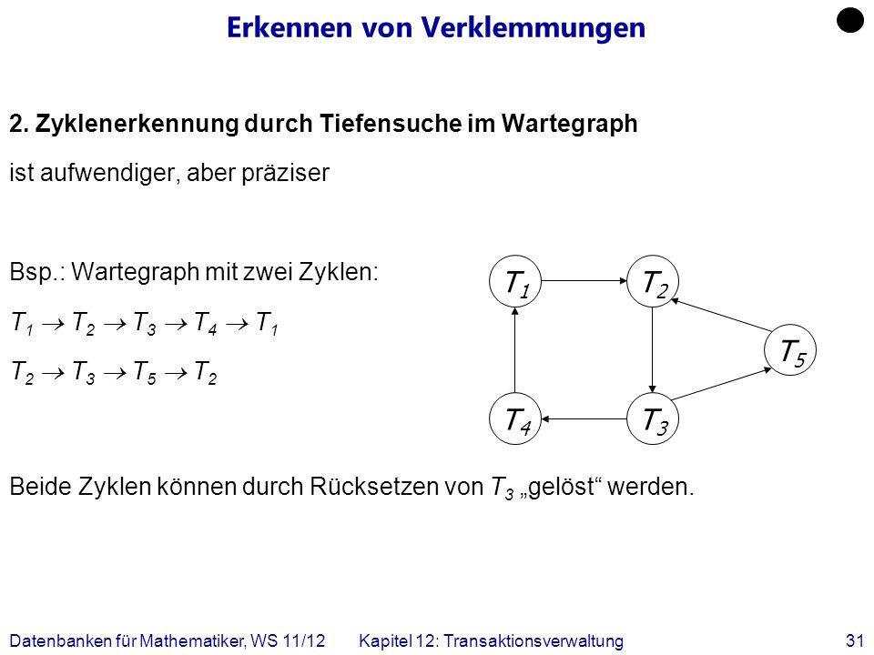 Datenbanken für Mathematiker, WS 11/12Kapitel 12: Transaktionsverwaltung31 Erkennen von Verklemmungen 2. Zyklenerkennung durch Tiefensuche im Wartegra