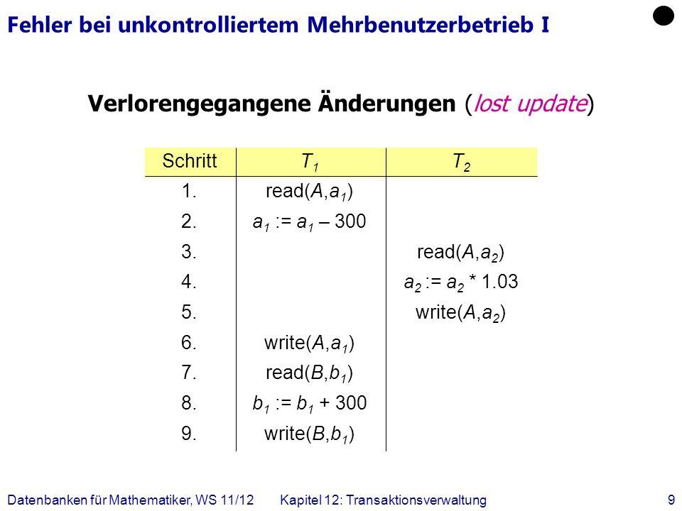 Datenbanken für Mathematiker, WS 11/12Kapitel 12: Transaktionsverwaltung10 Fehler bei unkontrolliertem Mehrbenutzerbetrieb II Abhängigkeit von nicht freigegebenen Änderungen read(A,a 1 )write(A,a 2 ) a 2 := a 2 * 1.03 read(A,a 2 ) T2T2 abort...