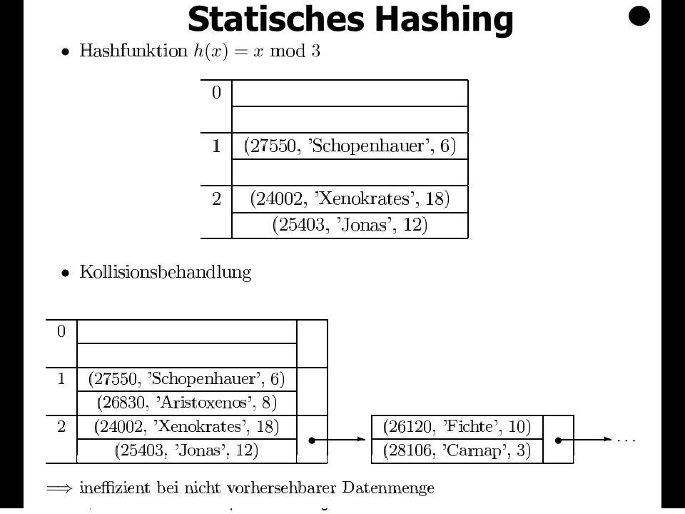 Datenbanken, WS 12/13Kapitel 9: Datenorganisation11 Statisches Hashing