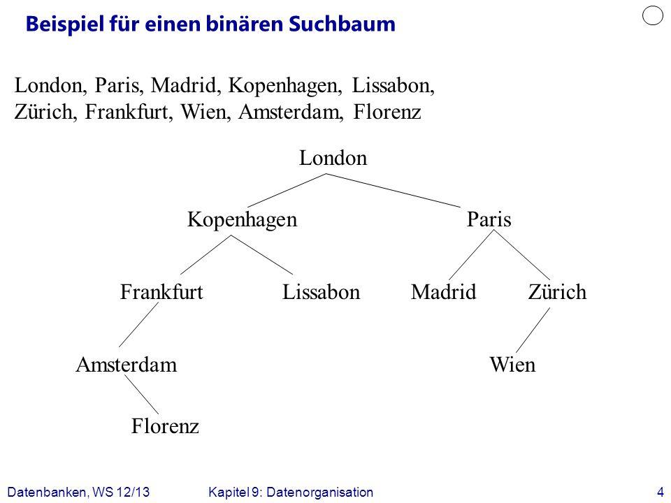 Datenbanken, WS 12/13Kapitel 9: Datenorganisation4 Beispiel für einen binären Suchbaum London, Paris, Madrid, Kopenhagen, Lissabon, Zürich, Frankfurt,