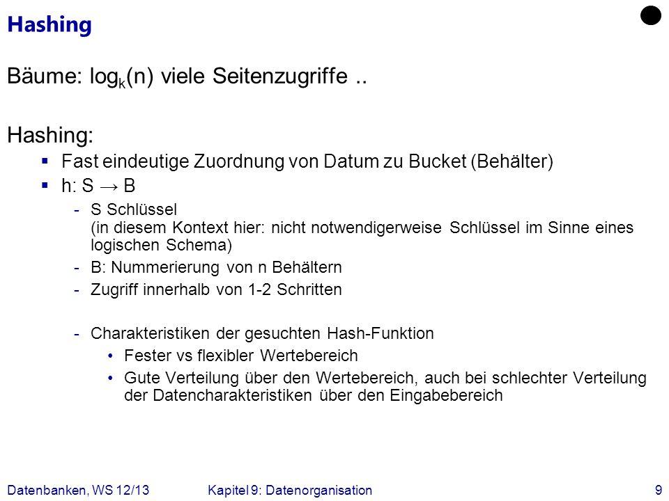 Datenbanken, WS 12/13Kapitel 9: Datenorganisation9 Hashing Bäume: log k (n) viele Seitenzugriffe.. Hashing: Fast eindeutige Zuordnung von Datum zu Buc