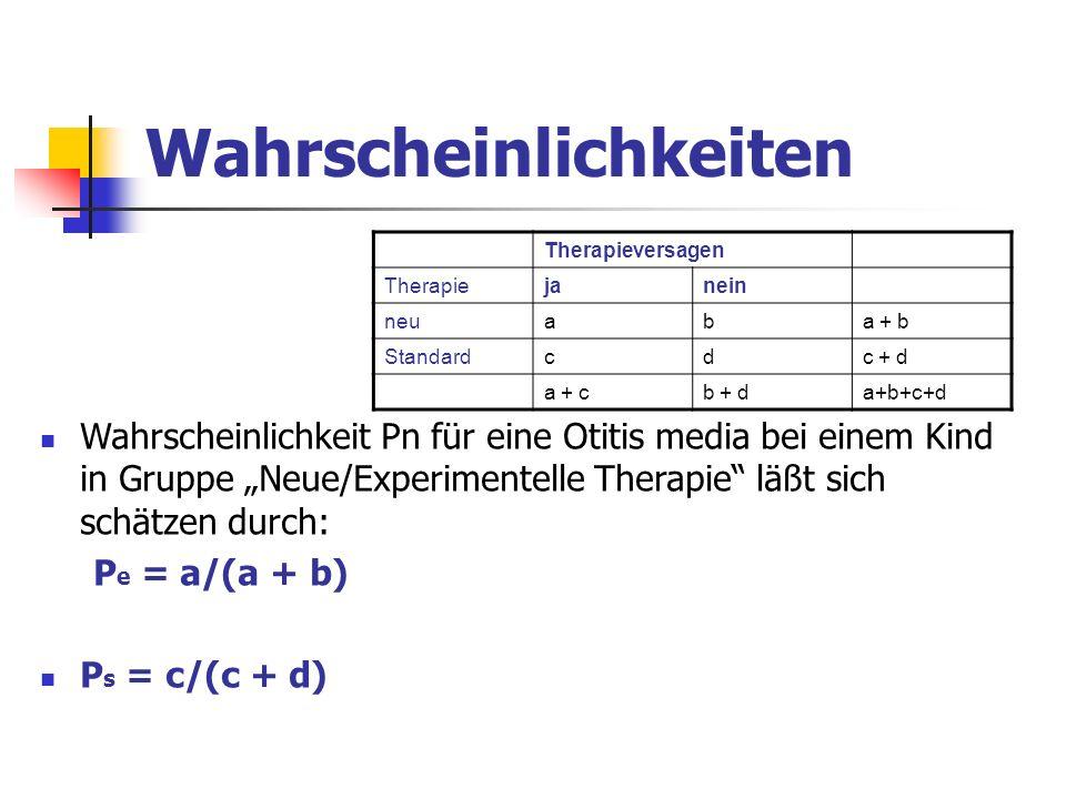 Wahrscheinlichkeiten Therapieversagen Therapiejanein neuaba + b Standardcdc + d a + cb + da+b+c+d Wahrscheinlichkeit Pn für eine Otitis media bei eine