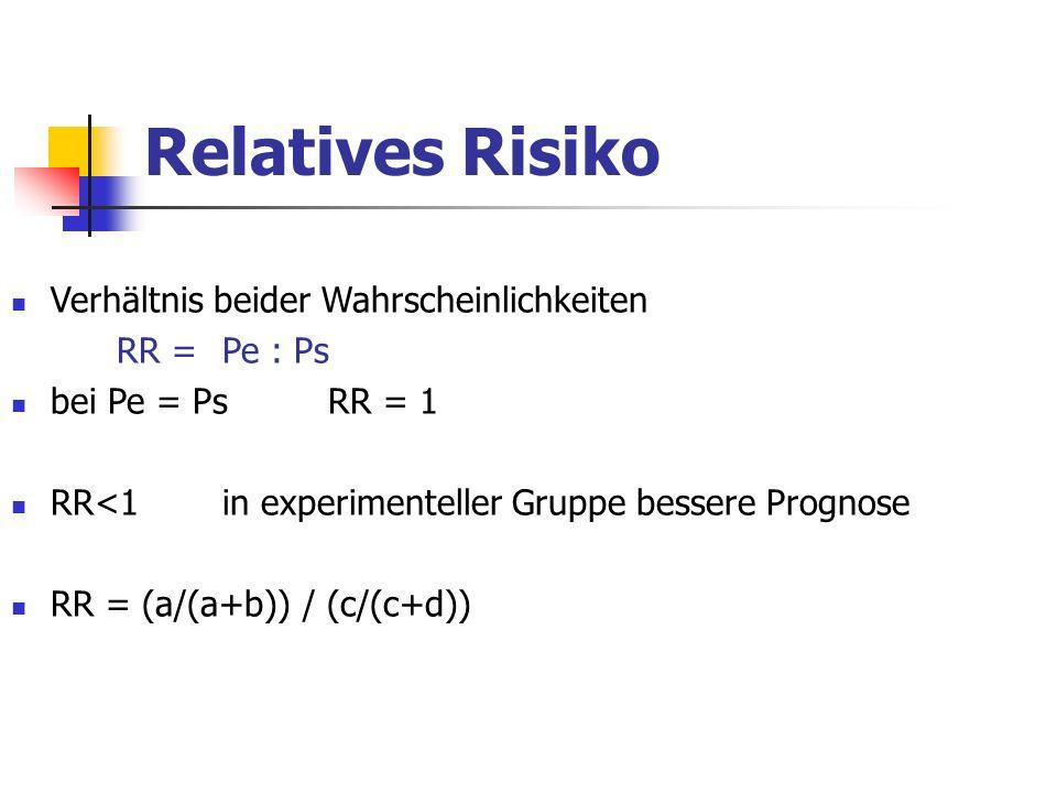 Relatives Risiko Verhältnis beider Wahrscheinlichkeiten RR = Pe : Ps bei Pe = Ps RR = 1 RR<1in experimenteller Gruppe bessere Prognose RR = (a/(a+b))