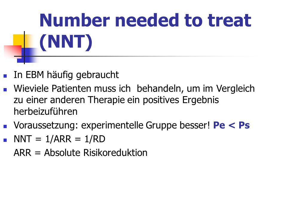 Number needed to treat (NNT) In EBM häufig gebraucht Wieviele Patienten muss ich behandeln, um im Vergleich zu einer anderen Therapie ein positives Er