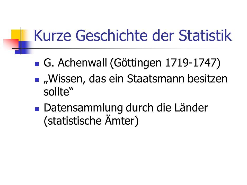 Kurze Geschichte der Statistik G. Achenwall (Göttingen 1719-1747) Wissen, das ein Staatsmann besitzen sollte Datensammlung durch die Länder (statistis
