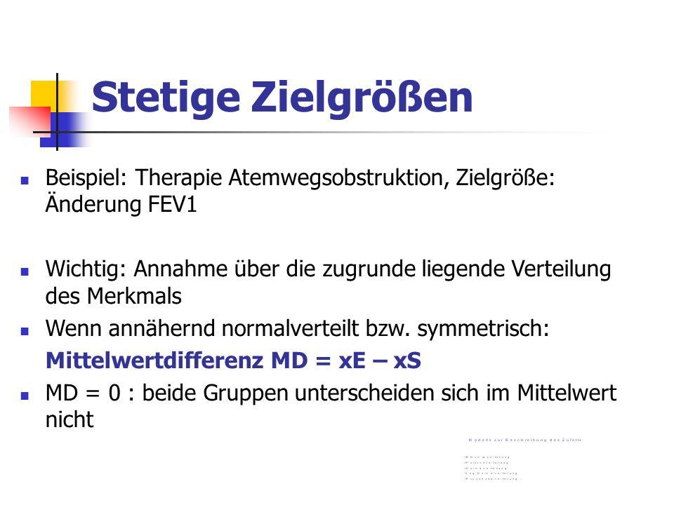 Stetige Zielgrößen Beispiel: Therapie Atemwegsobstruktion, Zielgröße: Änderung FEV1 Wichtig: Annahme über die zugrunde liegende Verteilung des Merkmal