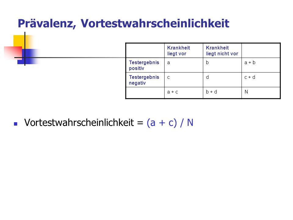 Prävalenz, Vortestwahrscheinlichkeit Vortestwahrscheinlichkeit = (a + c) / N Krankheit liegt vor Krankheit liegt nicht vor Testergebnis positiv aba +
