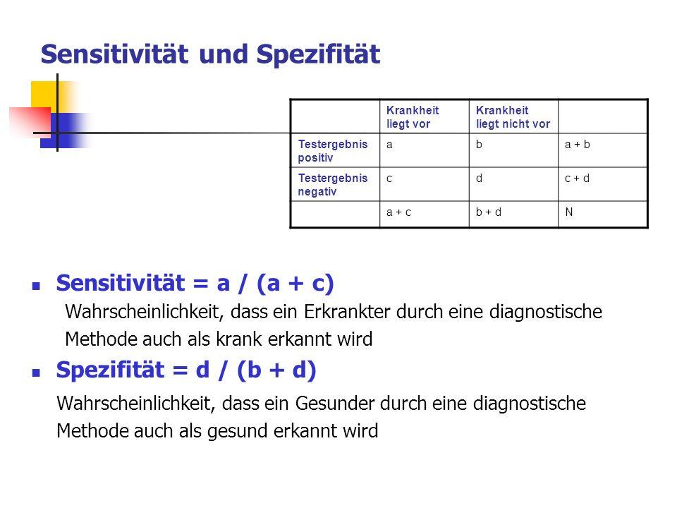 Sensitivität und Spezifität Sensitivität = a / (a + c) Wahrscheinlichkeit, dass ein Erkrankter durch eine diagnostische Methode auch als krank erkannt