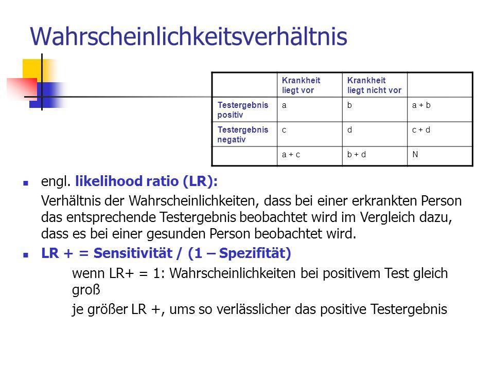 Wahrscheinlichkeitsverhältnis Krankheit liegt vor Krankheit liegt nicht vor Testergebnis positiv aba + b Testergebnis negativ cdc + d a + cb + dN engl