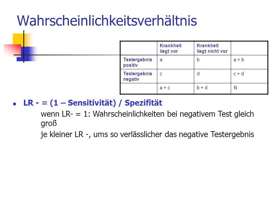 Wahrscheinlichkeitsverhältnis Krankheit liegt vor Krankheit liegt nicht vor Testergebnis positiv aba + b Testergebnis negativ cdc + d a + cb + dN LR -