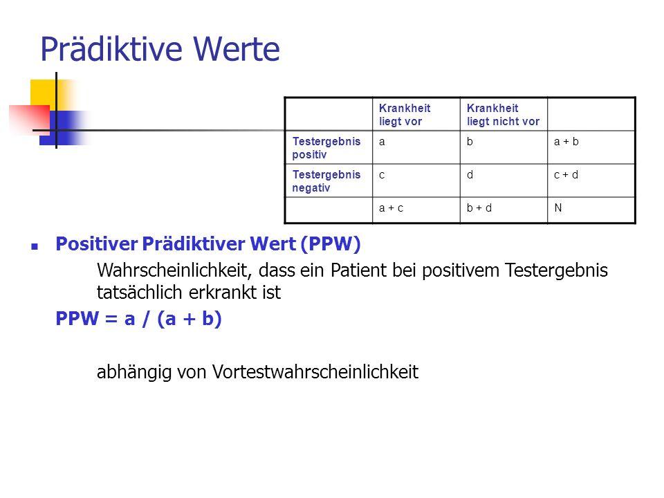 Prädiktive Werte Krankheit liegt vor Krankheit liegt nicht vor Testergebnis positiv aba + b Testergebnis negativ cdc + d a + cb + dN Positiver Prädikt