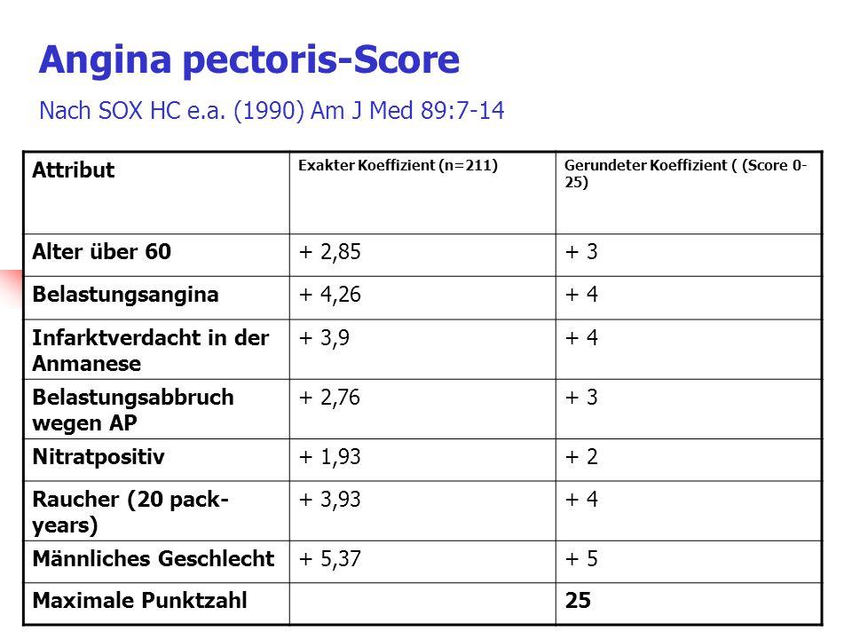 Angina pectoris-Score Nach SOX HC e.a. (1990) Am J Med 89:7-14 Attribut Exakter Koeffizient (n=211)Gerundeter Koeffizient ( (Score 0- 25) Alter über 6