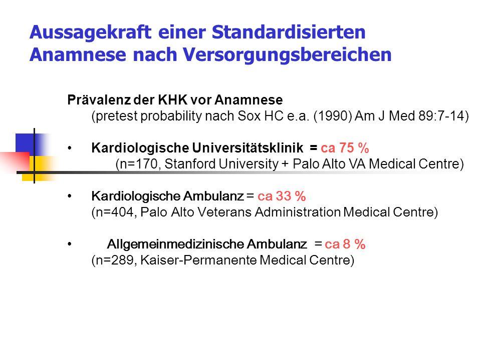 Prävalenz der KHK vor Anamnese (pretest probability nach Sox HC e.a. (1990) Am J Med 89:7-14) Kardiologische Universitätsklinik = ca 75 % (n=170, Stan