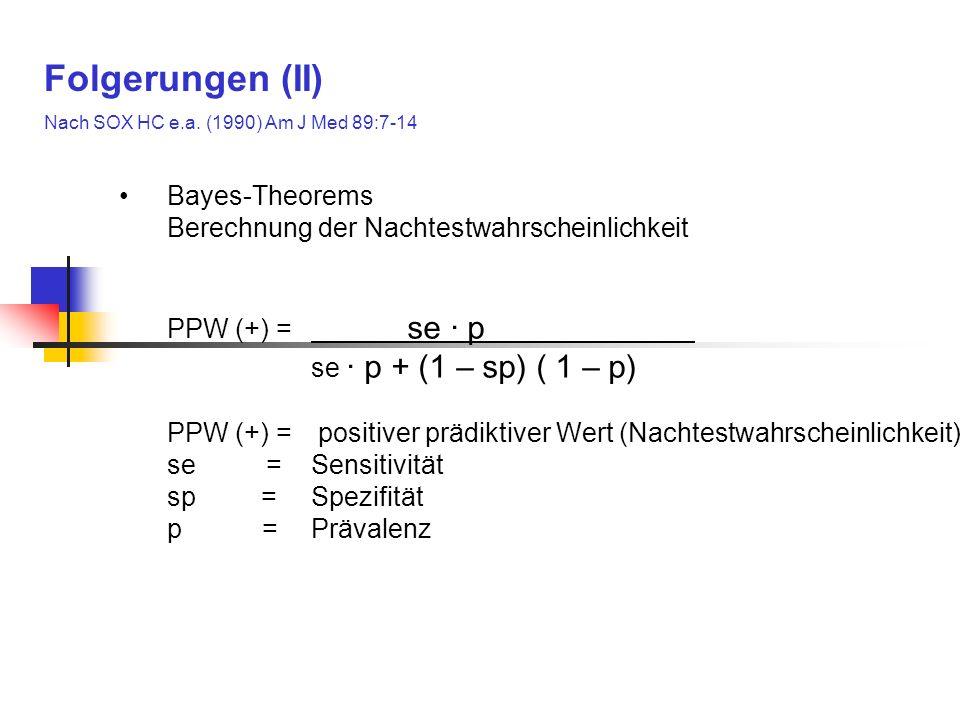 Bayes-Theorems Berechnung der Nachtestwahrscheinlichkeit PPW (+) = se · p se · p + (1 – sp) ( 1 – p) PPW (+) = positiver prädiktiver Wert (Nachtestwah
