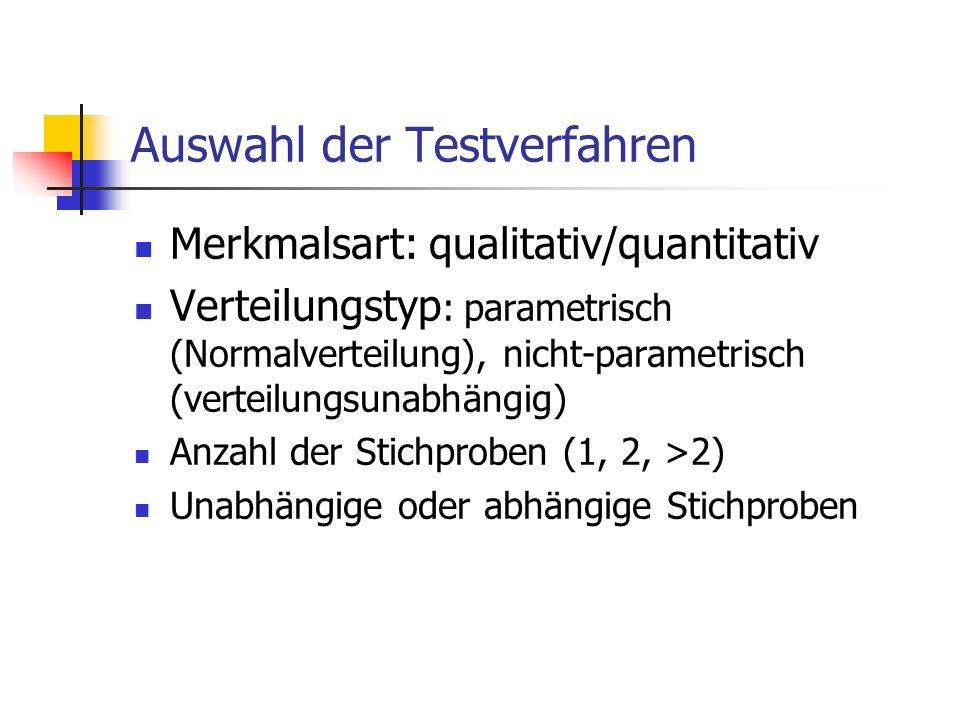 Auswahl der Testverfahren Merkmalsart: qualitativ/quantitativ Verteilungstyp : parametrisch (Normalverteilung), nicht-parametrisch (verteilungsunabhän