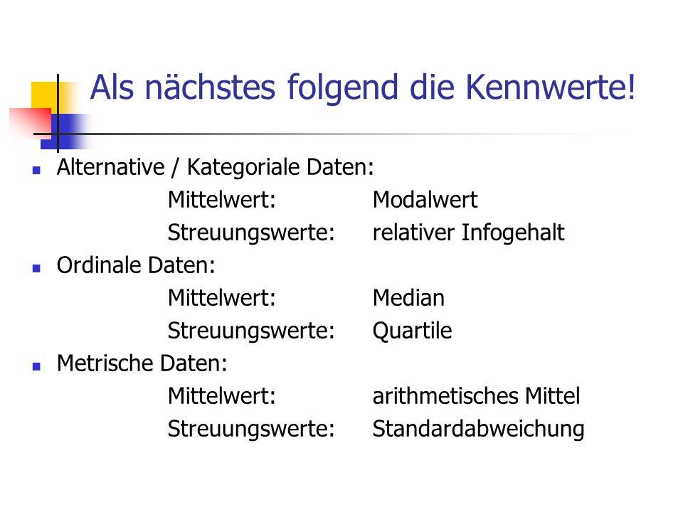 Als nächstes folgend die Kennwerte! Alternative / Kategoriale Daten: Mittelwert:Modalwert Streuungswerte: relativer Infogehalt Ordinale Daten: Mittelw