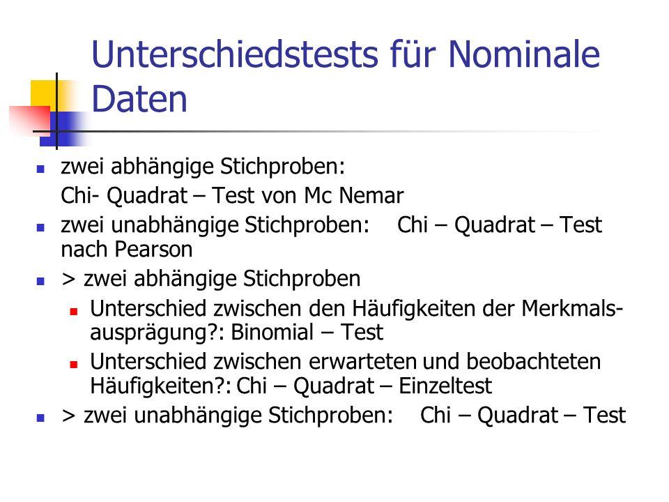 Unterschiedstests für Nominale Daten zwei abhängige Stichproben: Chi- Quadrat – Test von Mc Nemar zwei unabhängige Stichproben: Chi – Quadrat – Test n