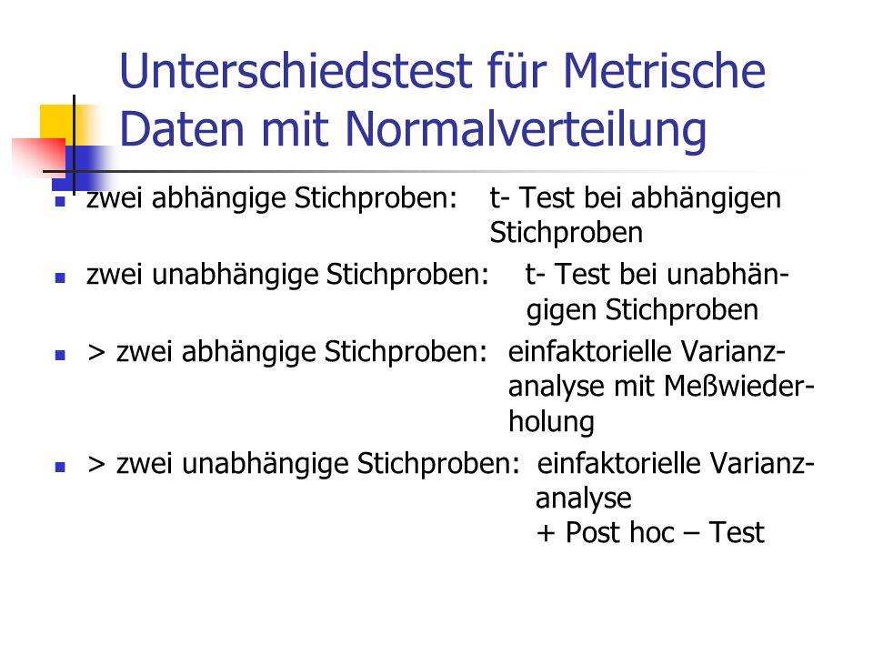 Unterschiedstest für Metrische Daten mit Normalverteilung zwei abhängige Stichproben:t- Test bei abhängigen Stichproben zwei unabhängige Stichproben: