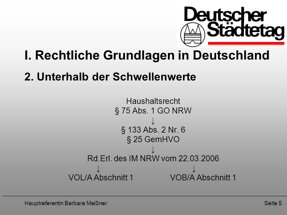 Hauptreferentin Barbara MeißnerSeite 5 I. Rechtliche Grundlagen in Deutschland 2. Unterhalb der Schwellenwerte Haushaltsrecht § 75 Abs. 1 GO NRW § 133