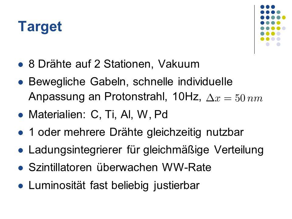 Target 8 Drähte auf 2 Stationen, Vakuum Bewegliche Gabeln, schnelle individuelle Anpassung an Protonstrahl, 10Hz, Materialien: C, Ti, Al, W, Pd 1 oder