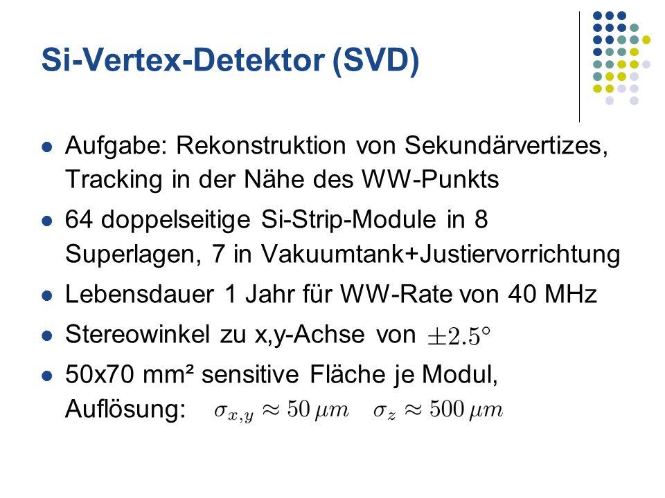 Si-Vertex-Detektor (SVD) Aufgabe: Rekonstruktion von Sekundärvertizes, Tracking in der Nähe des WW-Punkts 64 doppelseitige Si-Strip-Module in 8 Superl