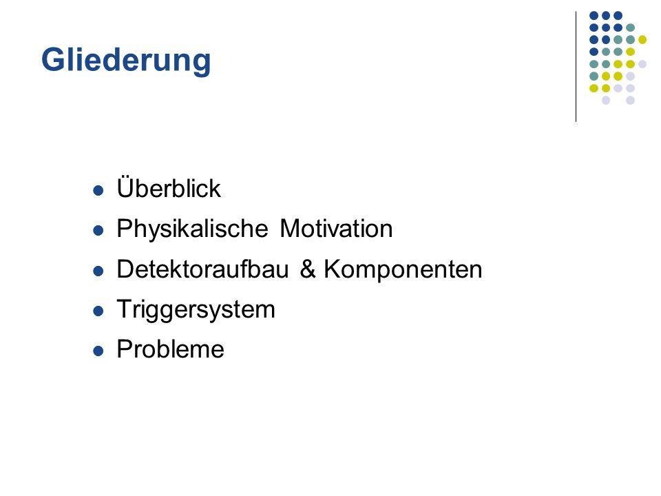 Gliederung Überblick Physikalische Motivation Detektoraufbau & Komponenten Triggersystem Probleme